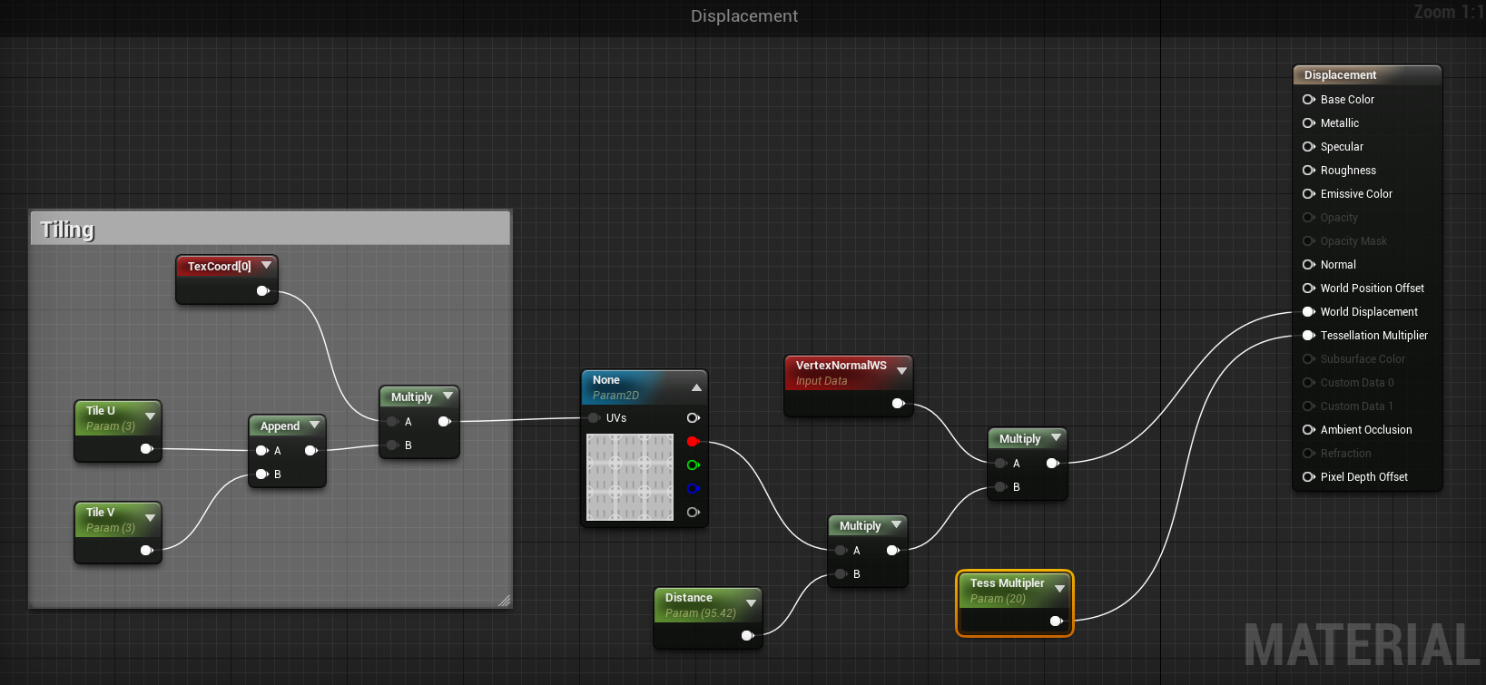 Working with Displacement - Substance Integrations